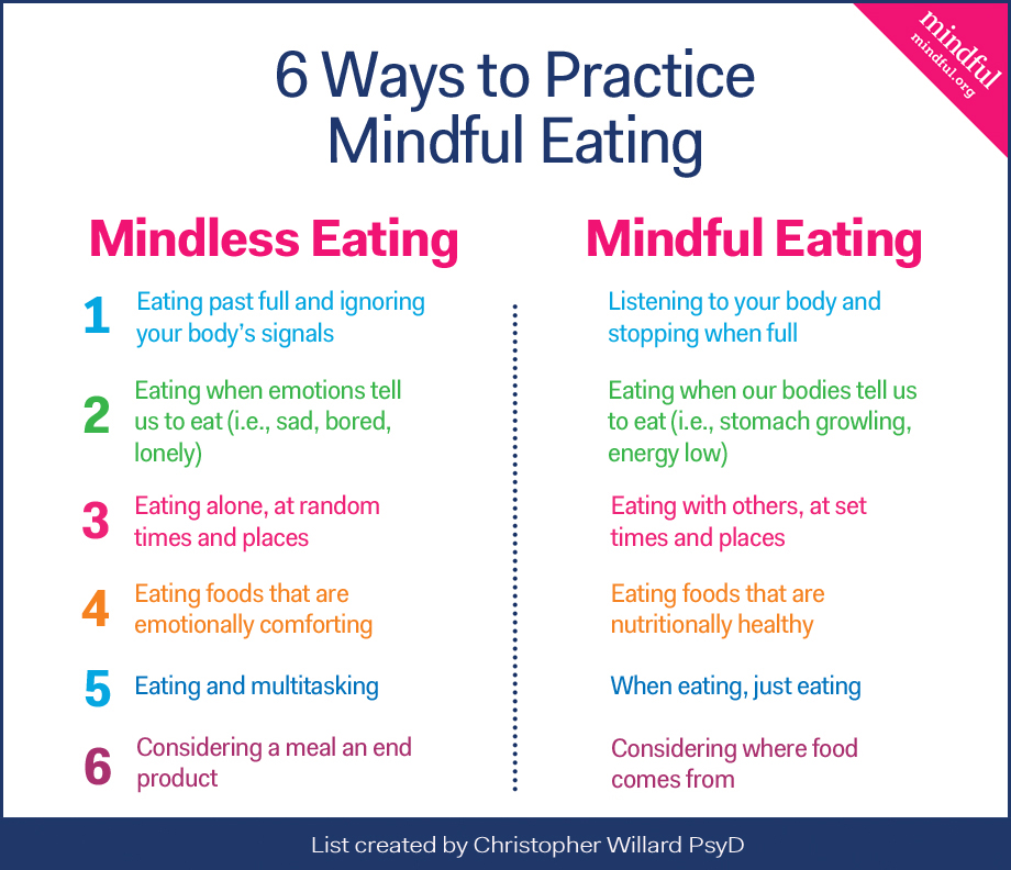 6 ways to practice mindful eating